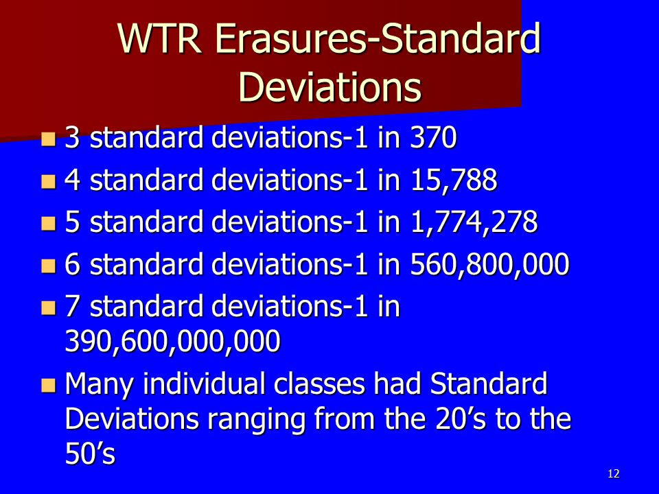 WTR Erasures-Standard Deviations 3 standard deviations-1 in 370 3 standard deviations-1 in 370 4 standard deviations-1 in 15,788 4 standard deviations