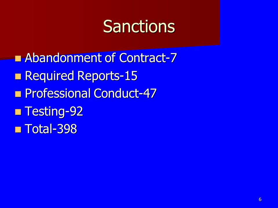Sanctions Abandonment of Contract-7 Abandonment of Contract-7 Required Reports-15 Required Reports-15 Professional Conduct-47 Professional Conduct-47
