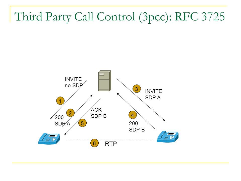 Transfers and Dialog Movement: REFER (RFC 3515) Joe Alice Bob REFER Refer-To: Bob INVITE INVITE Bob Referred-By: Joe 1 2 3 4