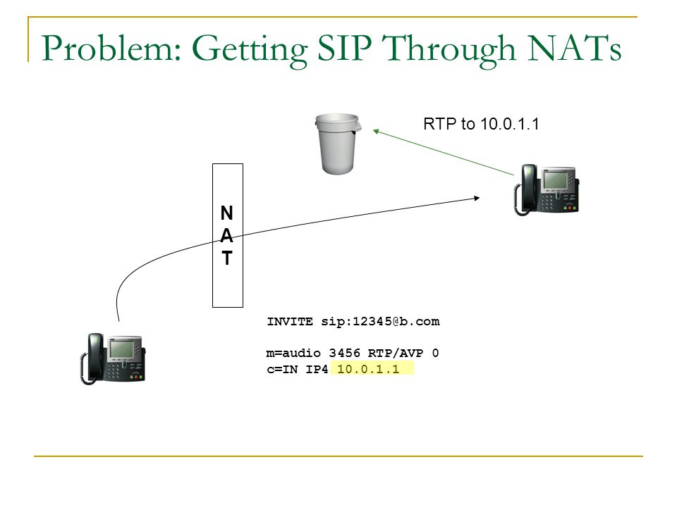 What is NAT? Network Address Translation (NAT)  Creates address binding between internal private and external public address  Modifies IP Addresses/