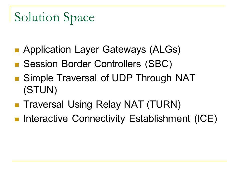 Problem: Getting SIP Through NATs NATNAT INVITE sip:12345@b.com m=audio 3456 RTP/AVP 0 c=IN IP4 10.0.1.1 RTP to 10.0.1.1