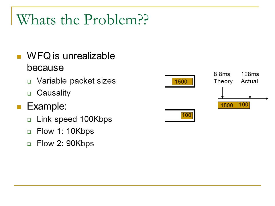 """Weighted Fair Queueing Each flow """"sees"""" a dedicated amount of bandwidth Bj A packet arriving at time t is transmitted at time t+size/Bj B1B1 B3B3 B2B2"""