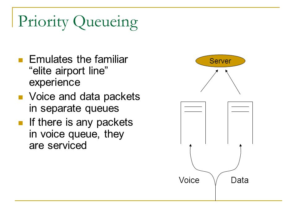 WFQ Voice Configuration How to pick allocated bandwidth?  Consider G.711, 30ms framing (74.6Kbps) If Bi = 74.6kbps, delay is at least 30ms If Bi = 14