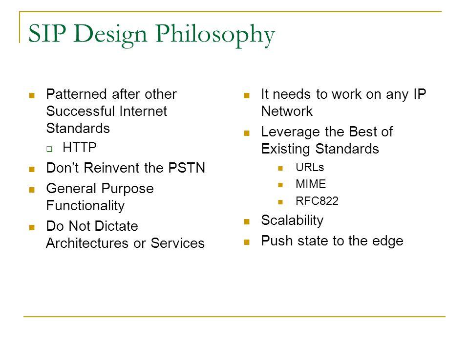 SIP Technology Community SIP RFC3261 DNS 3263 Events 3265 Rel 3262 O/A 3264 RTP SDP SIMPLE SigComp SIP Extensions ENUM MIDCOM STUN ROHC