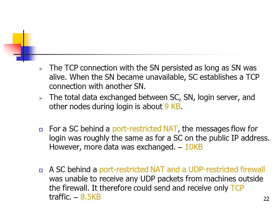 22  The TCP connection with the SN persisted as long as SN was alive.