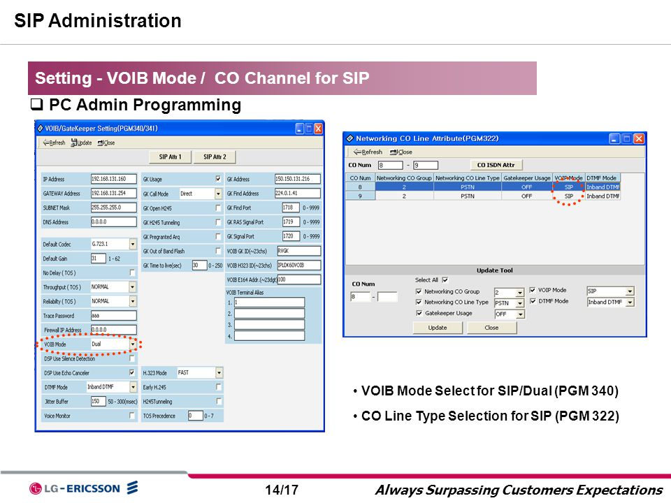 14/17 Always Surpassing Customers Expectations  PC Admin Programming VOIB Mode Select for SIP/Dual (PGM 340) CO Line Type Selection for SIP (PGM 322)