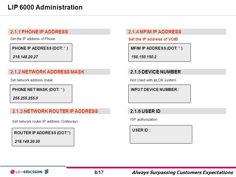 8/17 Always Surpassing Customers Expectations LIP 6000 Administration 2.1.1 PHONE IP ADDRESS Set the IP address of Phone PHONE IP ADDRESS (DOT: * ) 21