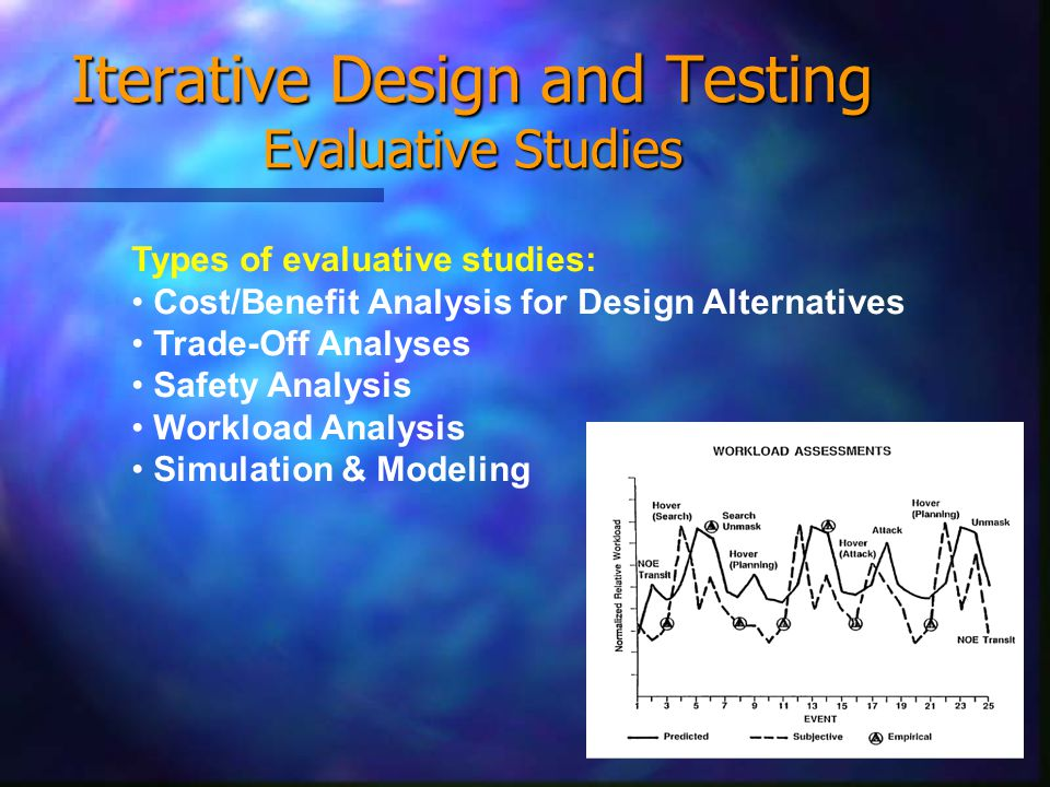 Iterative Design and Testing Evaluative Studies Types of evaluative studies: Cost/Benefit Analysis for Design Alternatives Trade-Off Analyses Safety Analysis Workload Analysis Simulation & Modeling
