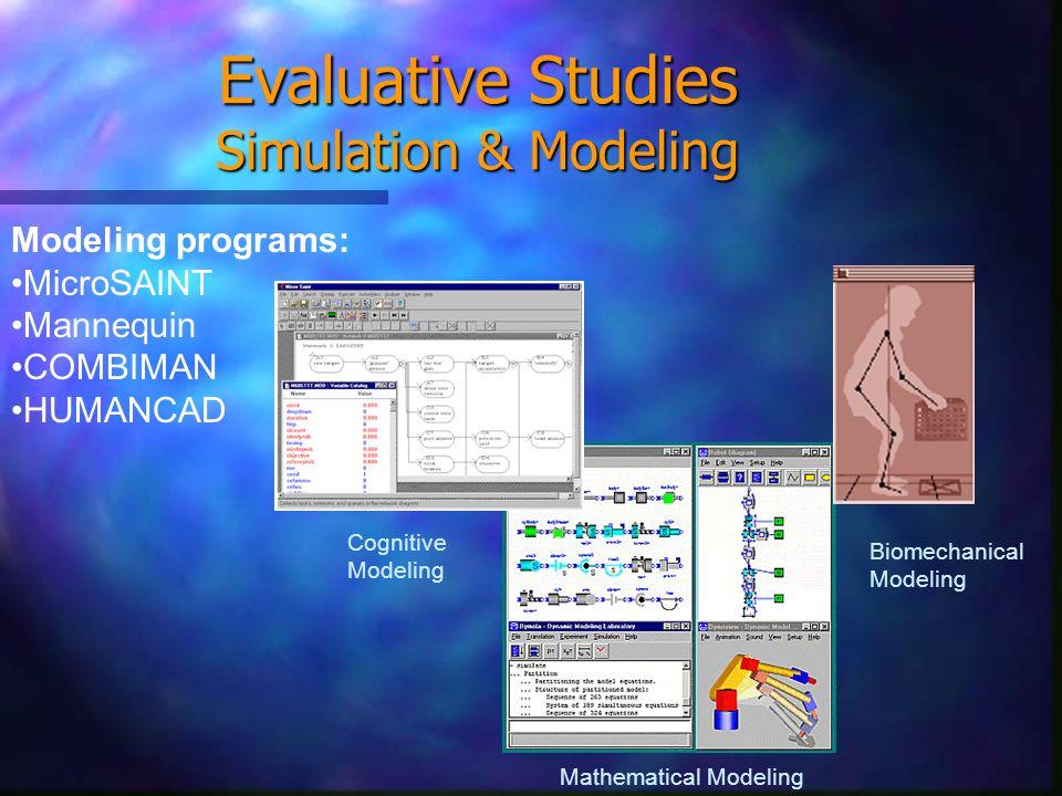 Mathematical Modeling Evaluative Studies Simulation & Modeling Cognitive Modeling Biomechanical Modeling Modeling programs: MicroSAINT Mannequin COMBI