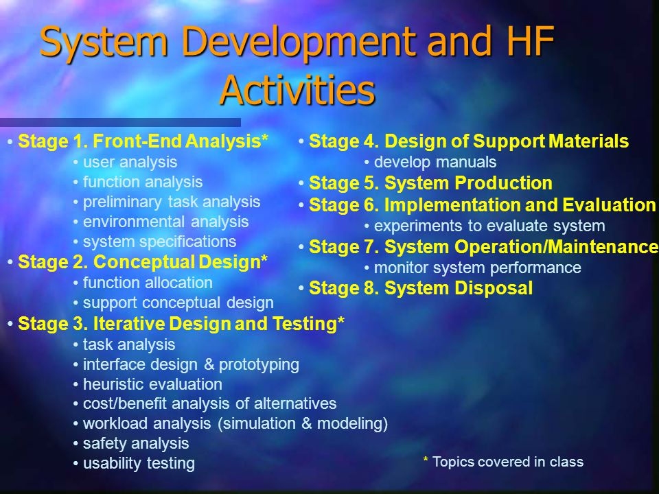 System Development and HF Activities Stage 1.