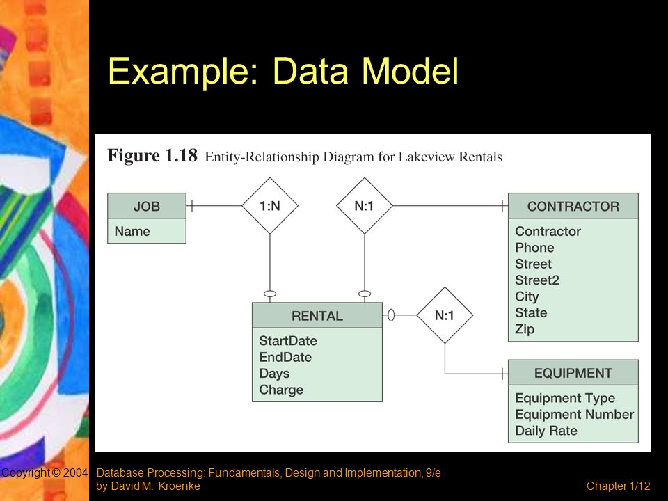 Database Processing: Fundamentals, Design and Implementation, 9/e by David M. KroenkeChapter 1/12 Copyright © 2004 Example: Data Model