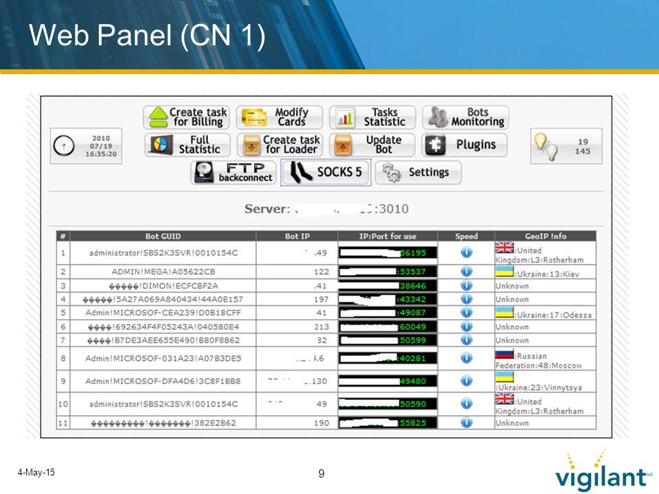 4-May-15 9 Web Panel (CN 1)