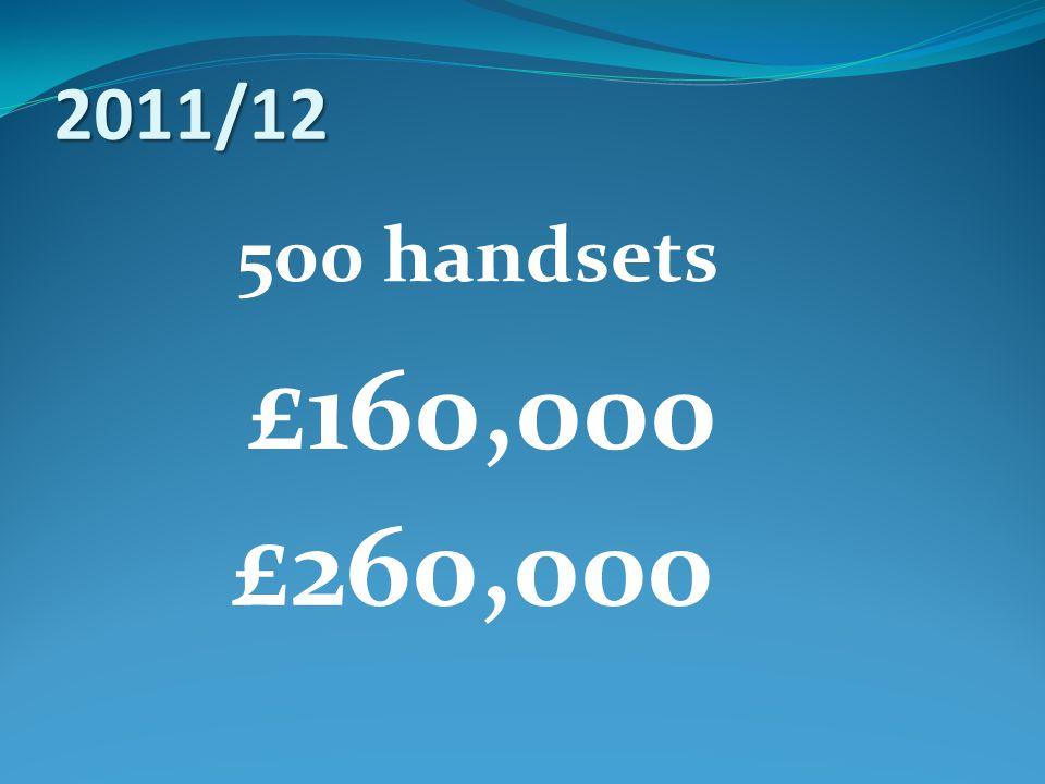2011/12 500 handsets £160,000 £260,000