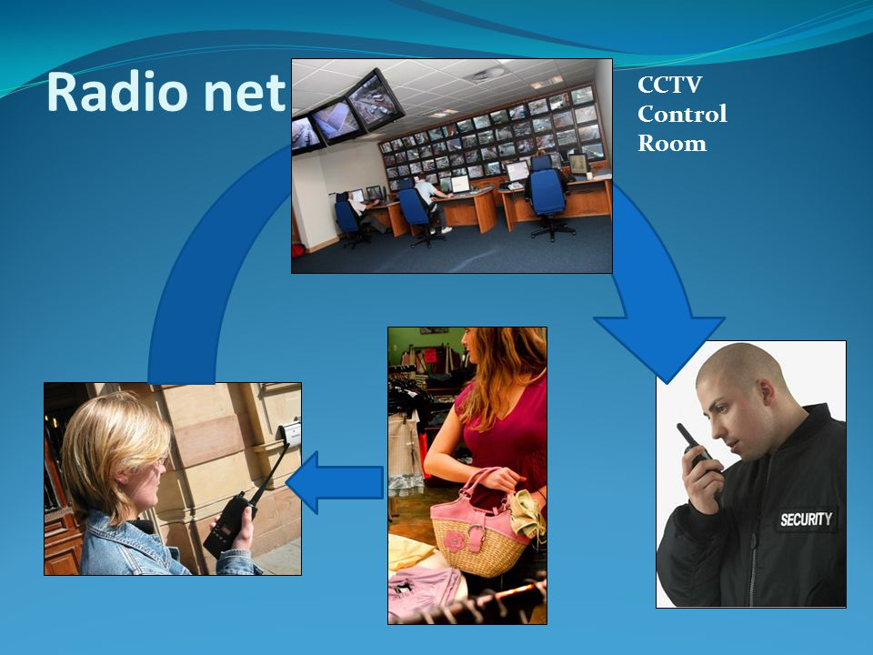 Radio net CCTV Control Room