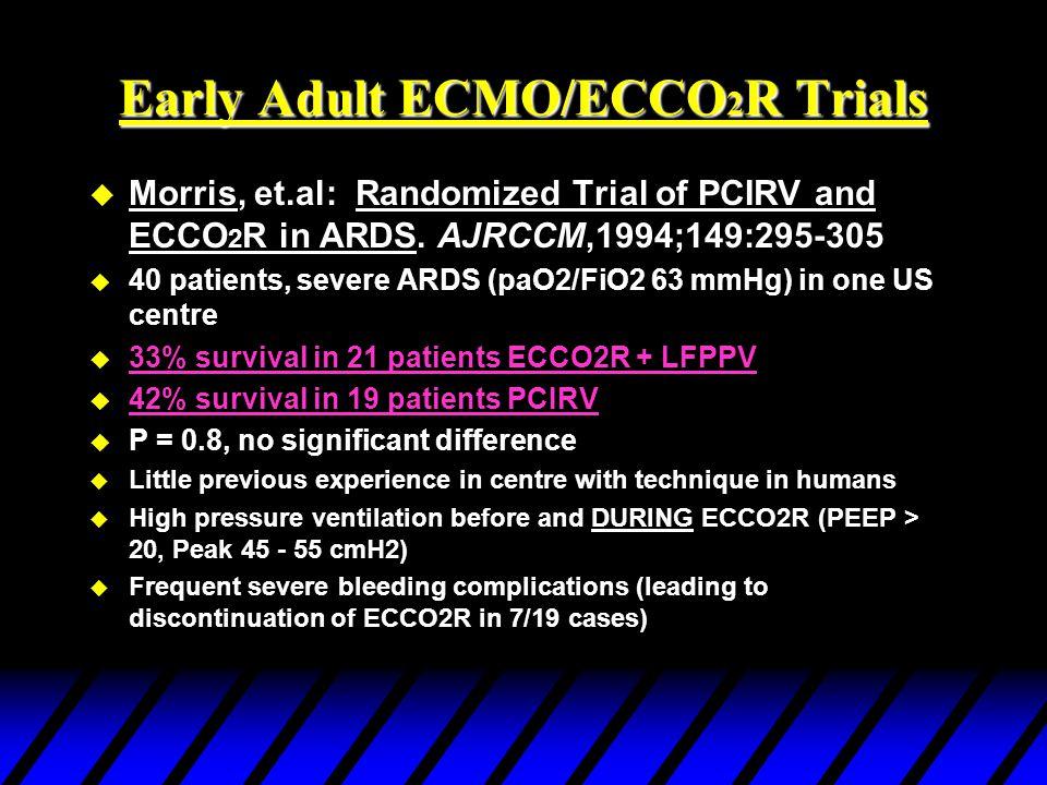 Early Adult ECMO/ECCO 2 R Trials u Zapol, : (NIH Trial) (VA ECMO +ventilation and ventilation only) Severe ARF.