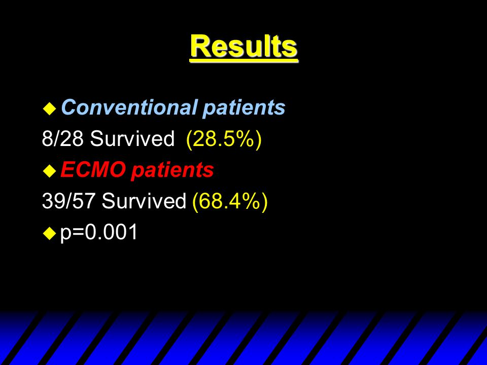 OUTCOME IN ADULTS WHEN ECMO IS UNAVAILABLE