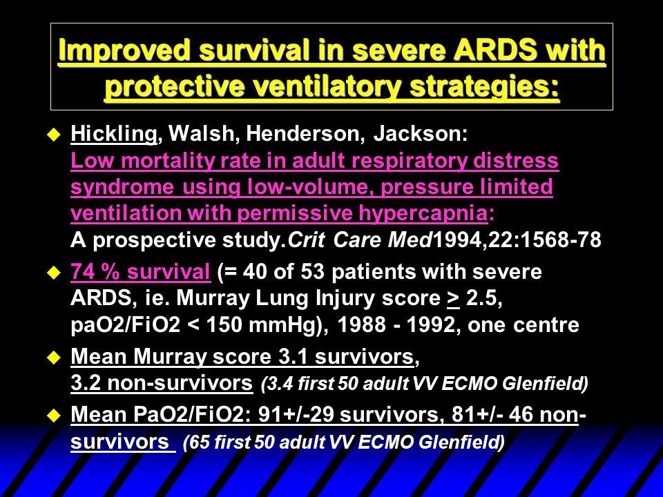 ADVANCED CONVENTIONAL ITU TREATMENTS u HF JET VENTILATION - Romand 1995 u HF OSCILLATING - Moller 1995 u INHALED NITIC OXIDE - Gerlach 1993 u NEBULISED PROSTACYCLIN - Zwissler 1996 u PCIRV - Morris 1994 u PERMISSIVE HYPERCAPNOEA - Gentilello 1995 (91%n=11, survival in trauma pts ) u PRONE VENTILATION - Stoller 1990; Pappert 1994 u LIQUID VENTILATION - still experimental