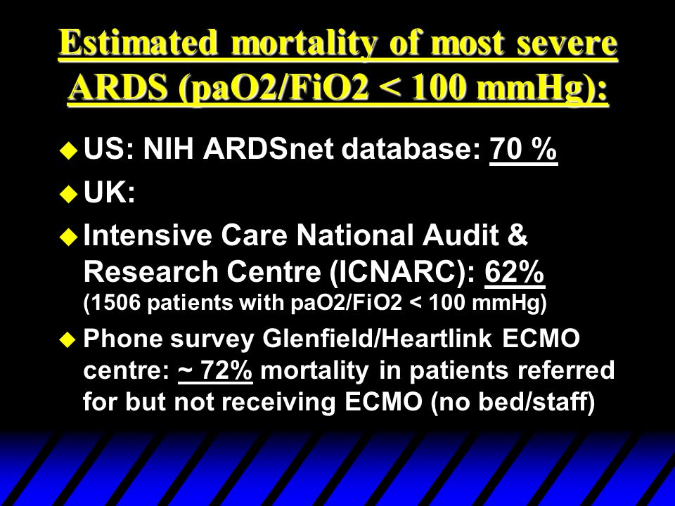 Improved survival in severe ARDS with protective ventilatory strategies: u The ARDS Network: Ventilation with Lower Tidal Volumes as Compared with Traditional Tidal Volumes for Acute Lung Injury and ARDS.