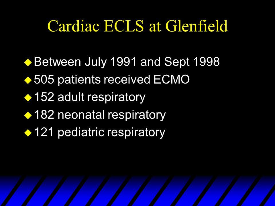 Adult Cardiac ECLS DIAGNOSES u Post op MVR u Pulmonary Emboli (2) u Loefflers syndrome u CABG (2) u Viral Myocarditis u Pericardectomy u septic shock post removal of infected pacing wire / vegative mass u Post infarct VSD