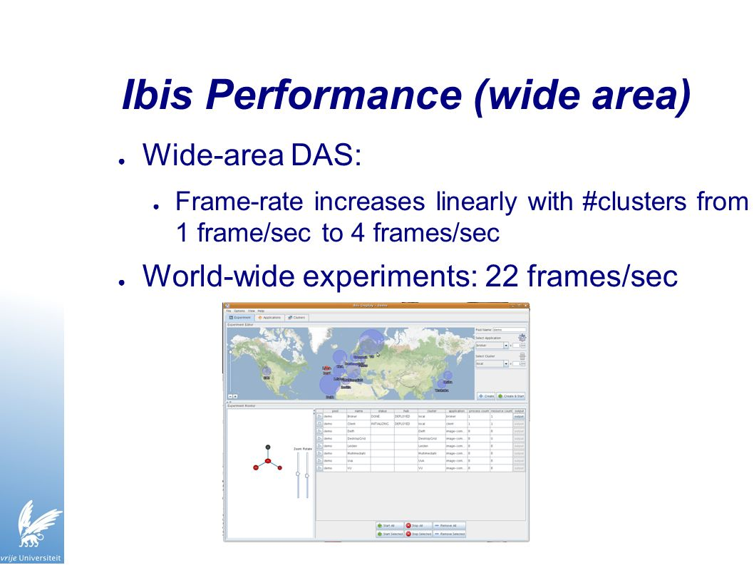 Ibis Performance (wide area) ● Wide-area DAS: ● Frame-rate increases linearly with #clusters from 1 frame/sec to 4 frames/sec ● World-wide experiments: 22 frames/sec