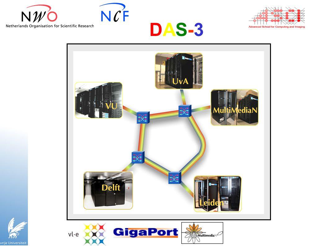 DAS-3DAS-3