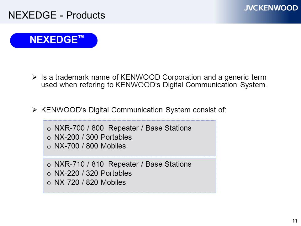 11 NEXEDGE - Products  Is a trademark name of KENWOOD Corporation and a generic term used when refering to KENWOOD's Digital Communication System. 