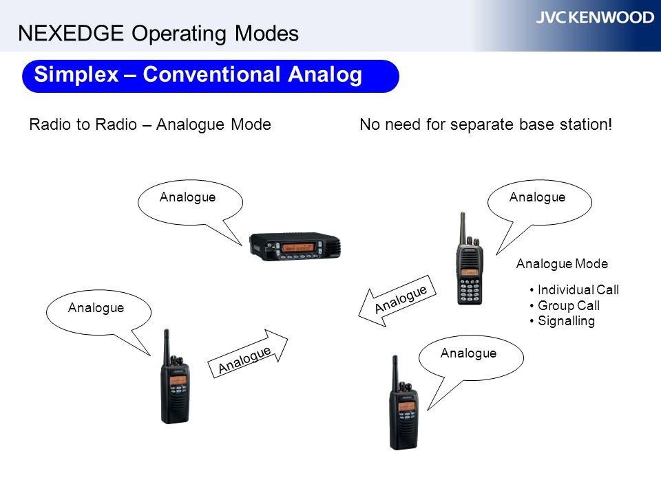 42 Radio to Radio – Analogue ModeNo need for separate base station! Analogue Mode Individual Call Group Call Signalling Analogue Simplex – Conventiona