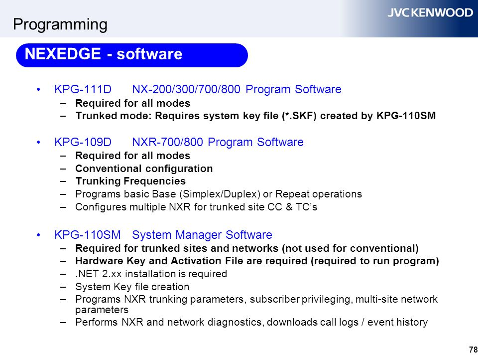 KPG-111DNX-200/300/700/800 Program Software –Required for all modes –Trunked mode: Requires system key file (*.SKF) created by KPG-110SM KPG-109DNXR-7