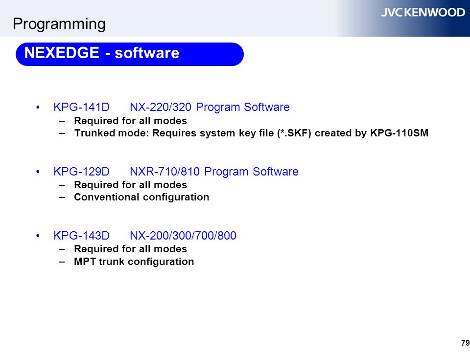 Programming KPG-141DNX-220/320 Program Software –Required for all modes –Trunked mode: Requires system key file (*.SKF) created by KPG-110SM KPG-129DN