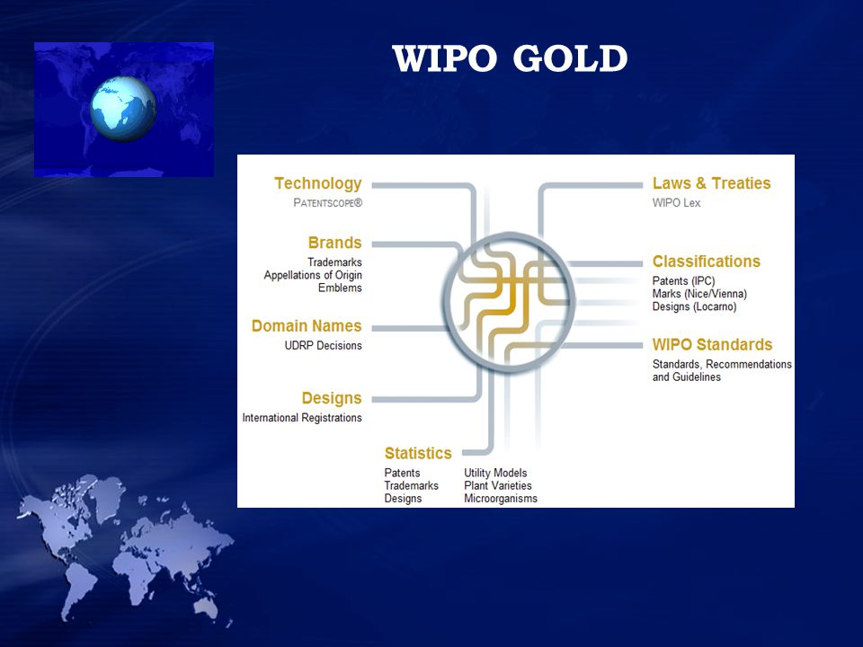 WIPO GOLD