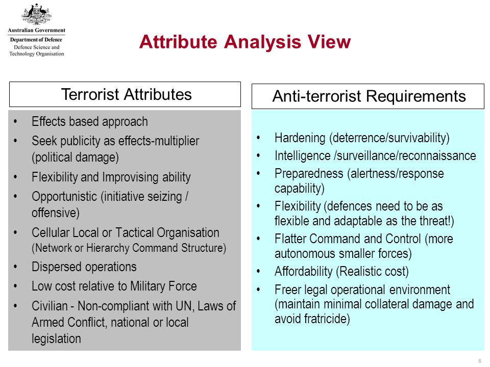 7 Threat Analysis View Maritime Terrorist Threats Threats may be characterised by mission or intent harassment or attention-seeking non-lethal attacks lethal weapon attacks suicidal explosive attacks effector delivery method Surface, sub-surface, air; Manned, unmanned physical features of the threat platform form, material, dimensions speed, agility stability signatures.