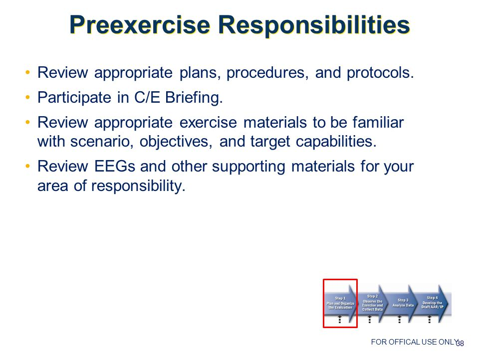 FOR OFFICAL USE ONLY Preexercise Responsibilities Review appropriate plans, procedures, and protocols.