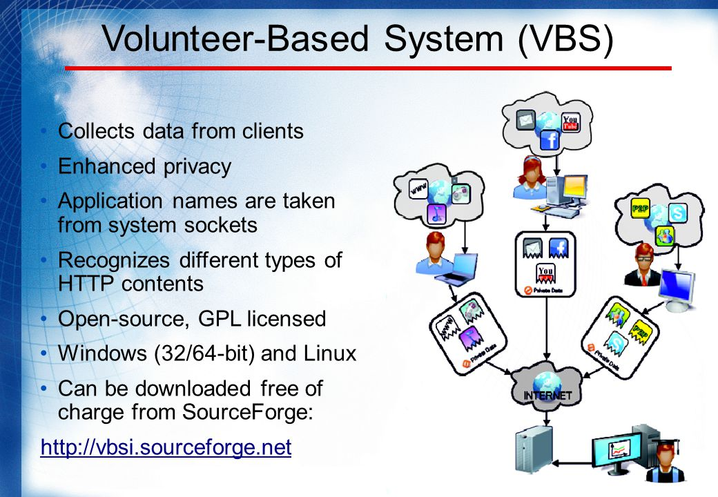 Volunteer-Based System (VBS) Collects data from clients Enhanced privacy Application names are taken from system sockets Recognizes different types of HTTP contents Open-source, GPL licensed Windows (32/64-bit) and Linux Can be downloaded free of charge from SourceForge: http://vbsi.sourceforge.net