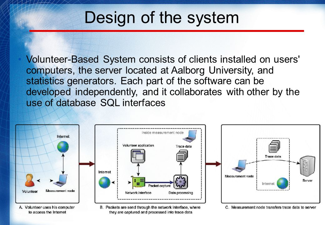 Design of the system Volunteer-Based System consists of clients installed on users computers, the server located at Aalborg University, and statistics generators.