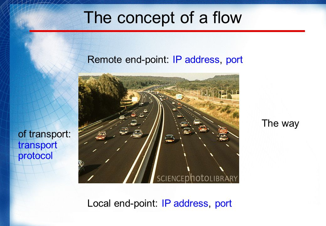 The concept of a flow Remote end-point: IP address, port The way of transport: transport protocol Local end-point: IP address, port