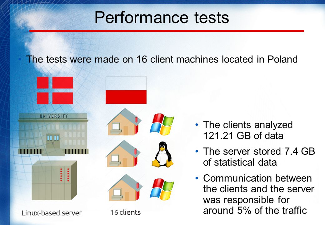 Performance tests The tests were made on 16 client machines located in Poland The clients analyzed 121.21 GB of data The server stored 7.4 GB of statistical data Communication between the clients and the server was responsible for around 5% of the traffic
