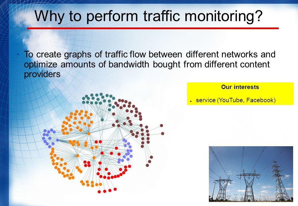 Amounts of traffic vs content types