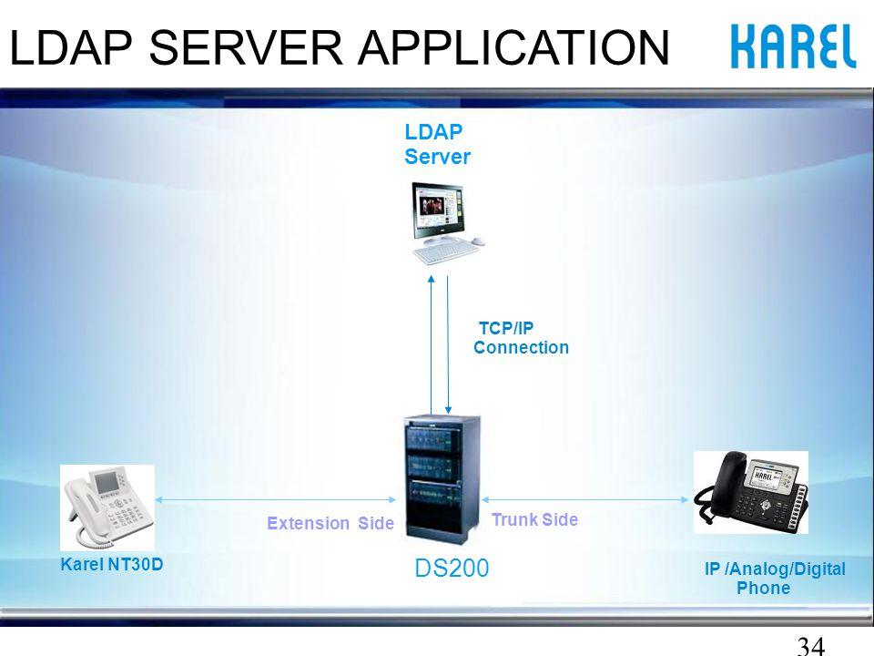 34 LDAP SERVER APPLICATION DS200 LDAP Server TCP/IP Connection IP /Analog/Digital Phone Karel NT30D Trunk Side Extension Side