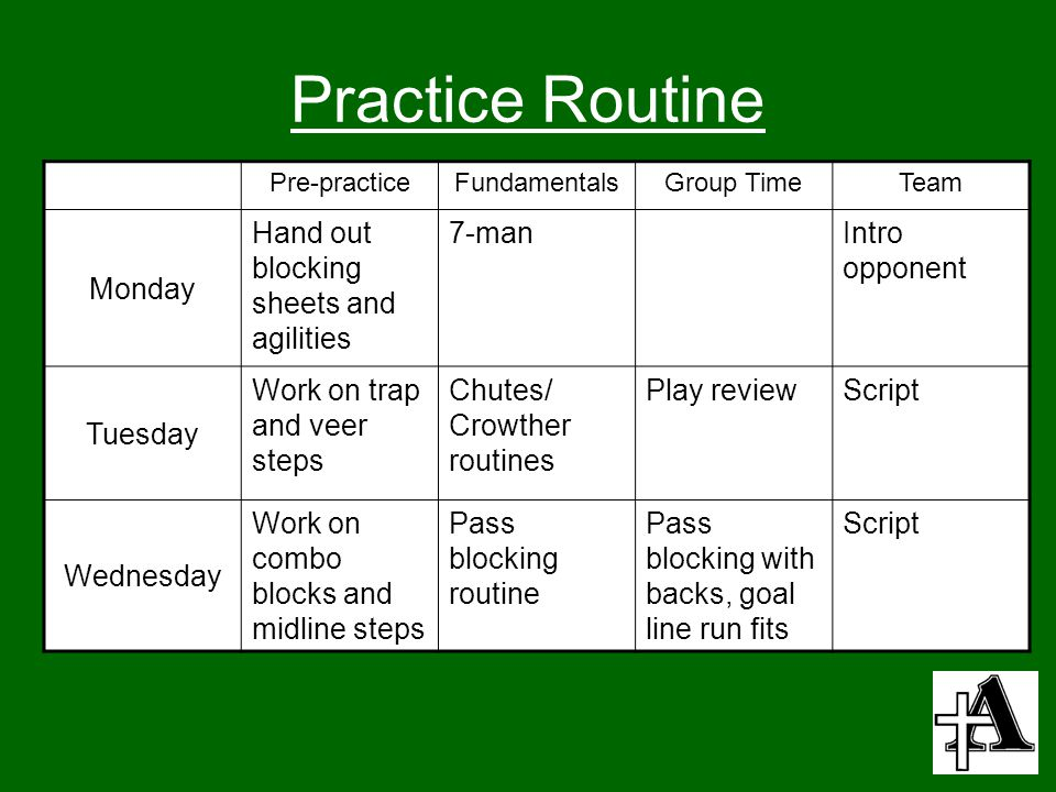 Practice Routine Pre-practiceFundamentalsGroup TimeTeam Monday Hand out blocking sheets and agilities 7-manIntro opponent Tuesday Work on trap and veer steps Chutes/ Crowther routines Play reviewScript Wednesday Work on combo blocks and midline steps Pass blocking routine Pass blocking with backs, goal line run fits Script
