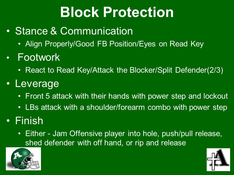 Block Protection Stance & Communication Align Properly/Good FB Position/Eyes on Read Key Footwork React to Read Key/Attack the Blocker/Split Defender(2/3) Leverage Front 5 attack with their hands with power step and lockout LBs attack with a shoulder/forearm combo with power step Finish Either - Jam Offensive player into hole, push/pull release, shed defender with off hand, or rip and release