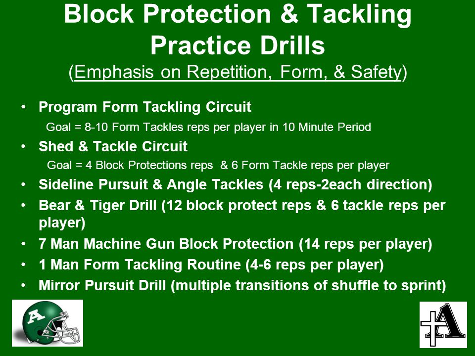 Block Protection & Tackling Practice Drills (Emphasis on Repetition, Form, & Safety) Program Form Tackling Circuit Goal = 8-10 Form Tackles reps per player in 10 Minute Period Shed & Tackle Circuit Goal = 4 Block Protections reps & 6 Form Tackle reps per player Sideline Pursuit & Angle Tackles (4 reps-2each direction) Bear & Tiger Drill (12 block protect reps & 6 tackle reps per player) 7 Man Machine Gun Block Protection (14 reps per player) 1 Man Form Tackling Routine (4-6 reps per player) Mirror Pursuit Drill (multiple transitions of shuffle to sprint)