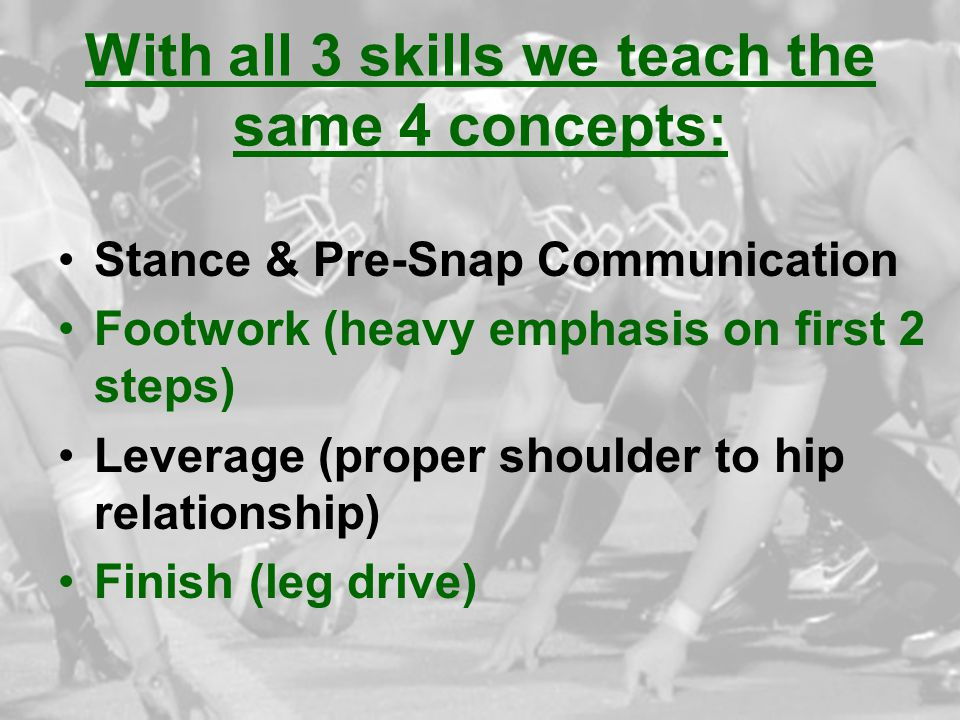 With all 3 skills we teach the same 4 concepts: Stance & Pre-Snap Communication Footwork (heavy emphasis on first 2 steps) Leverage (proper shoulder to hip relationship) Finish (leg drive)