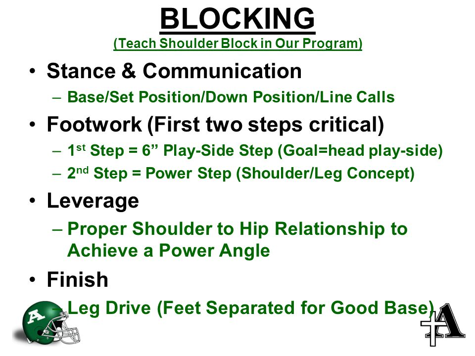 BLOCKING (Teach Shoulder Block in Our Program) Stance & Communication –Base/Set Position/Down Position/Line Calls Footwork (First two steps critical)
