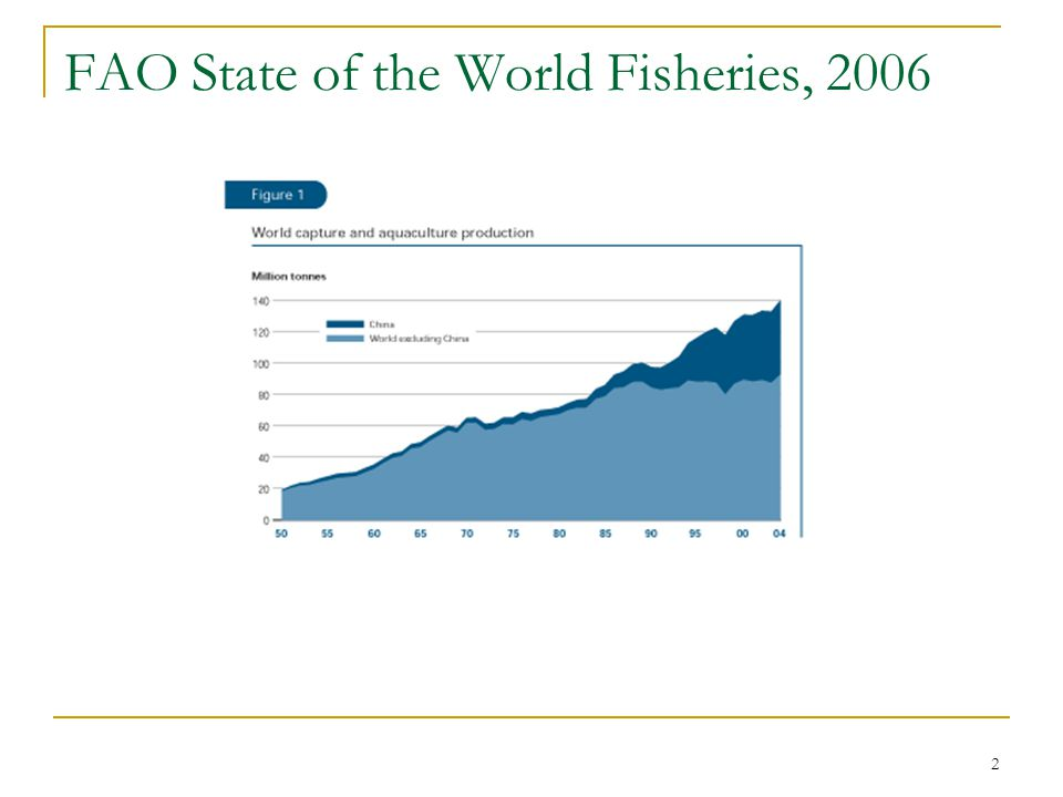 2 FAO State of the World Fisheries, 2006