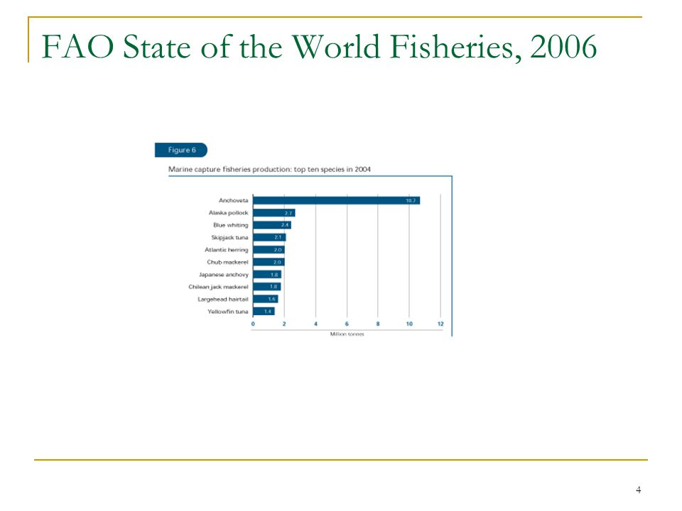 55 Management of Recreational Fishery Resources In most North American recreational fisheries, there is unrestricted access to the resource, leading to open-access exploitation.
