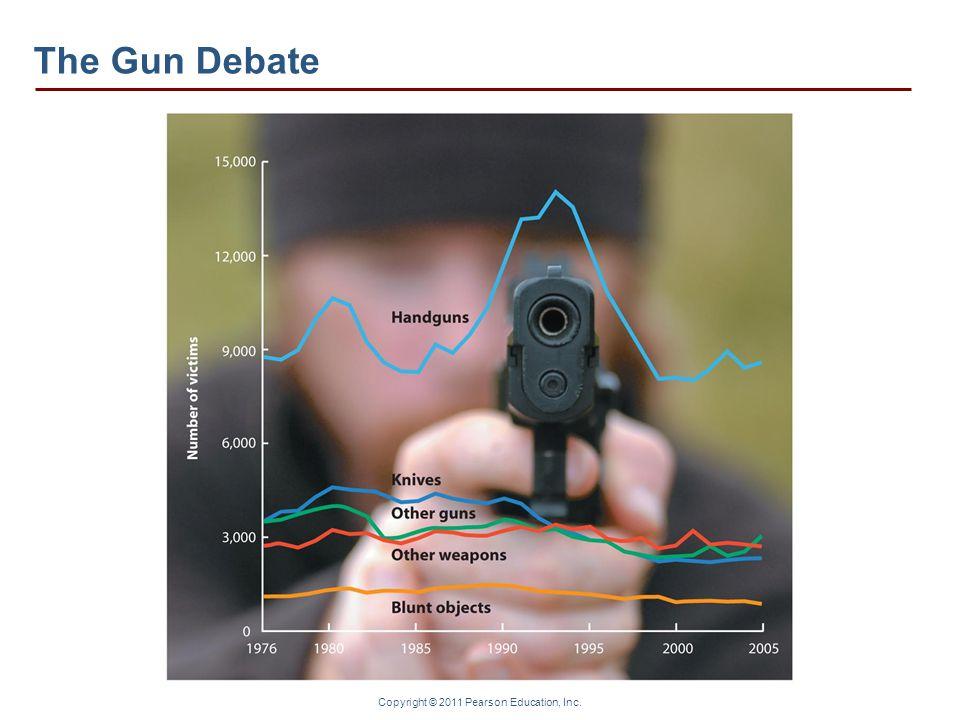 Copyright © 2011 Pearson Education, Inc. The Gun Debate