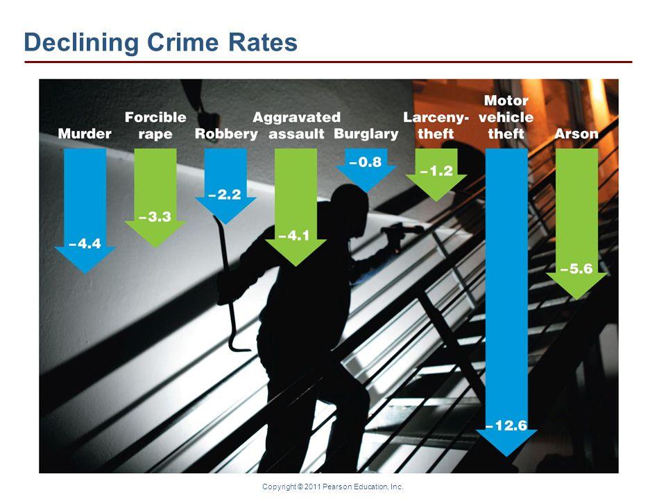 Copyright © 2011 Pearson Education, Inc. Declining Crime Rates