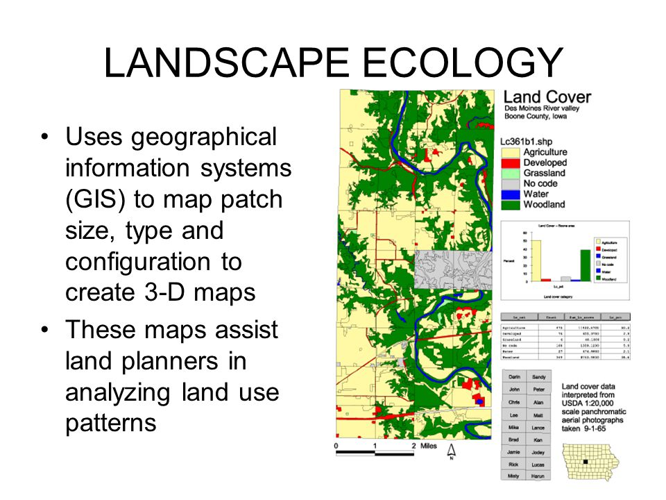 LANDSCAPE ECOLOGY Uses geographical information systems (GIS) to map patch size, type and configuration to create 3-D maps These maps assist land plan