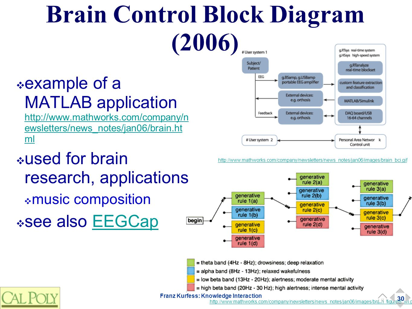 30 http://www.mathworks.com/company/newsletters/news_notes/jan06/images/brain_figureB_wl.gif Franz Kurfess: Knowledge Interaction Brain Control Block