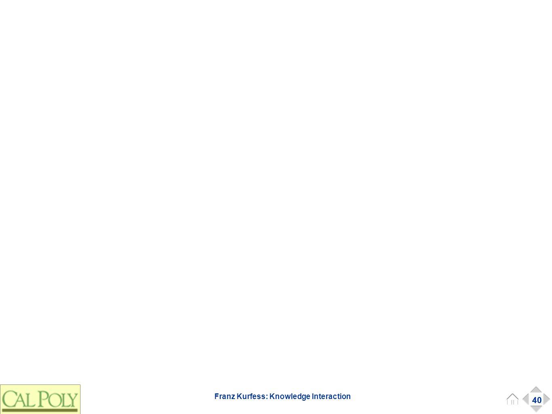 40 Franz Kurfess: Knowledge Interaction 40